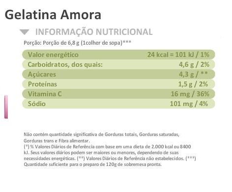 composição nutricional gelatina royal